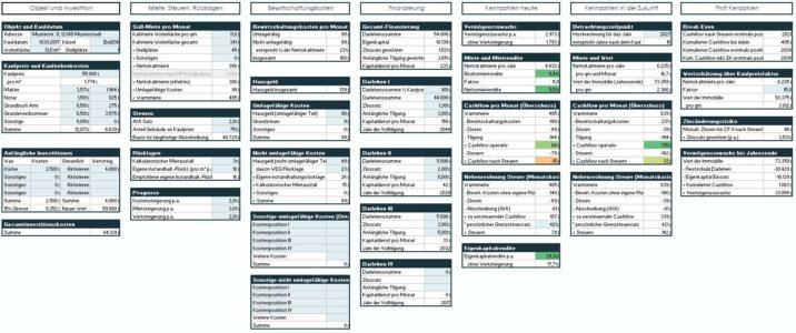 Investitionsrechnung_Ankaufsberatung